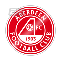 Aberdeen Youth